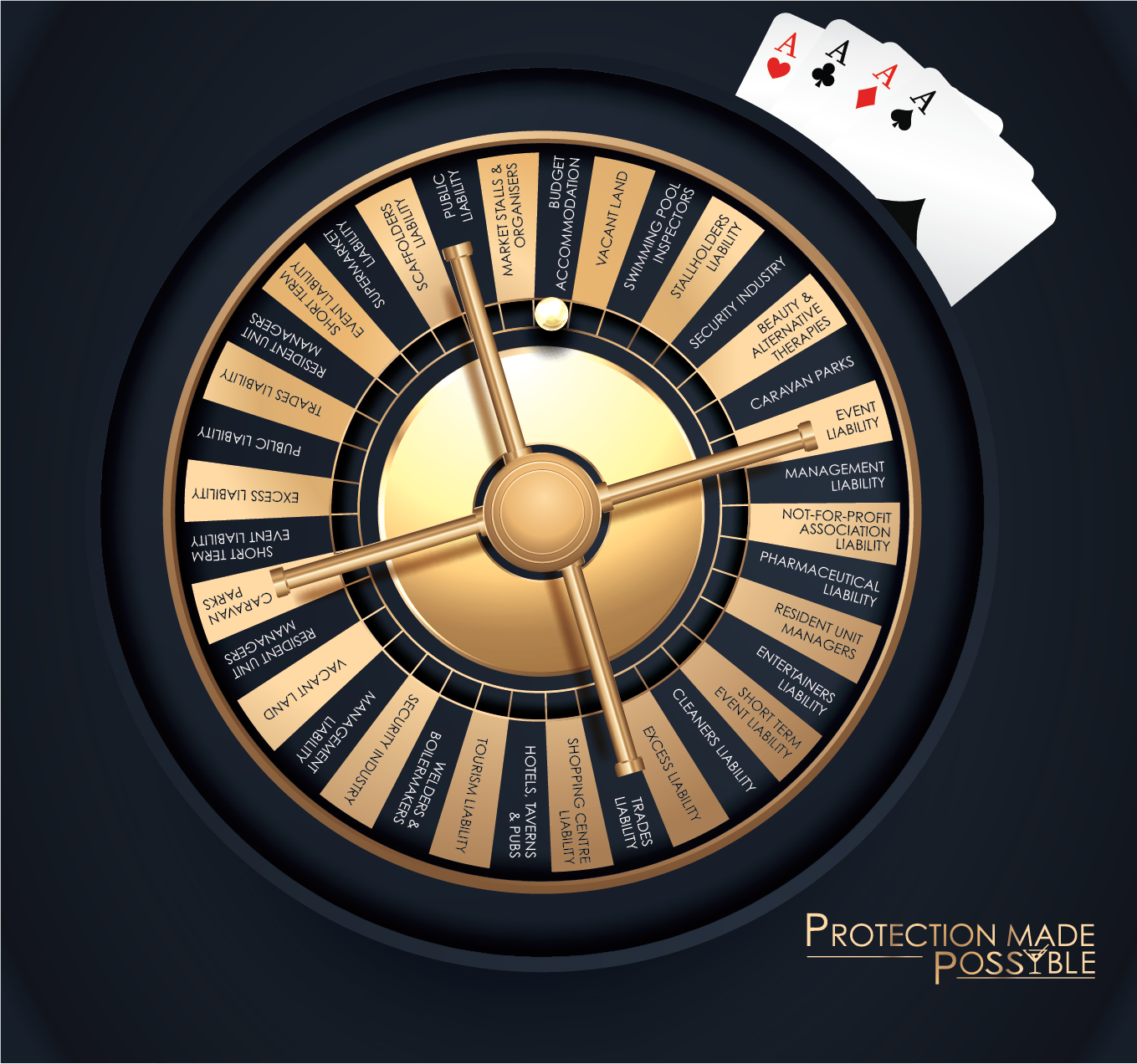 Protection Made Possible Roulette Wheel
